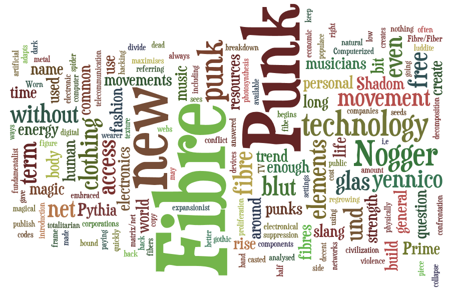 Wordle Fibre Punk EN