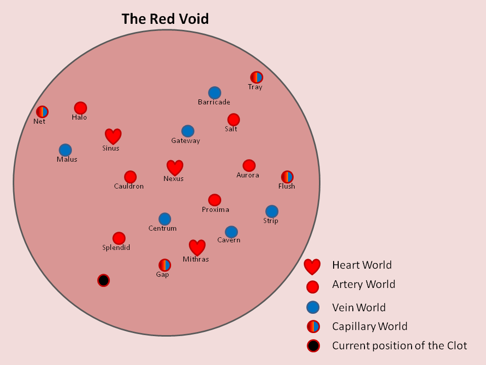 The Red Void