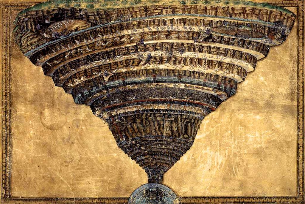 Botticelli's »Map of Hell« from »Divine Comedy«