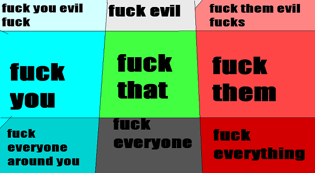 The Best Alignment Chart Ever