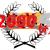 2250 – analysis