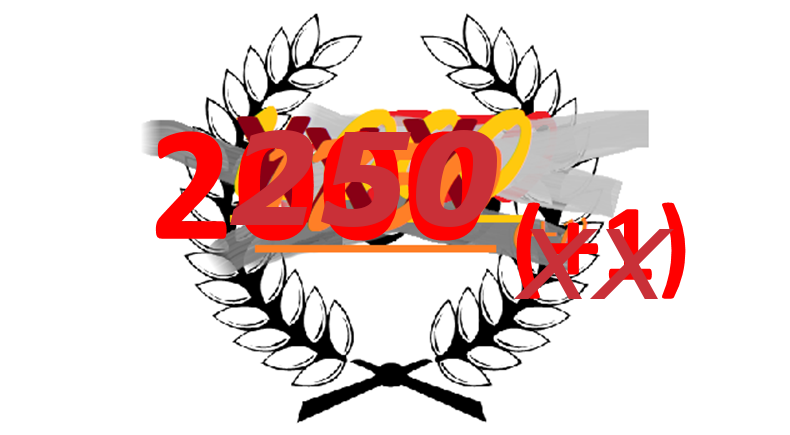 2250 - analysis